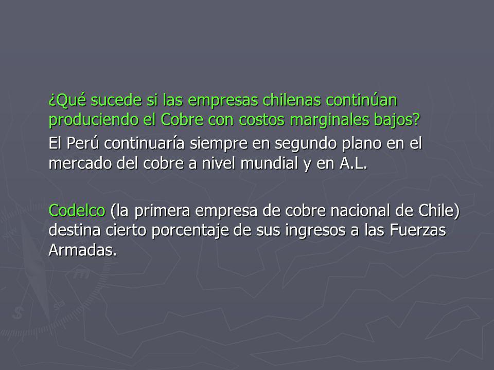 ¿Qué sucede si las empresas chilenas continúan produciendo el Cobre con costos marginales bajos