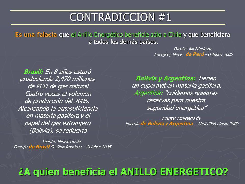 CONTRADICCION #1 ¿A quien beneficia el ANILLO ENERGETICO