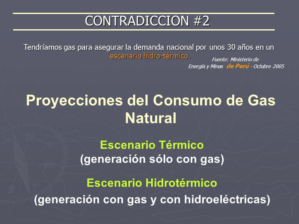 Proyecciones del Consumo de Gas Natural