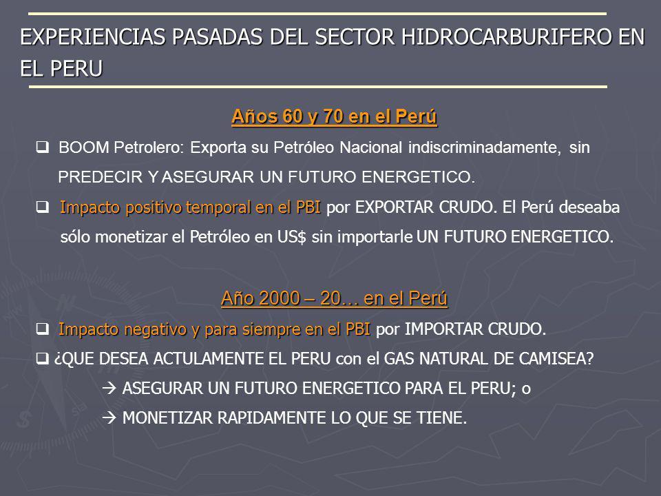 EXPERIENCIAS PASADAS DEL SECTOR HIDROCARBURIFERO EN EL PERU