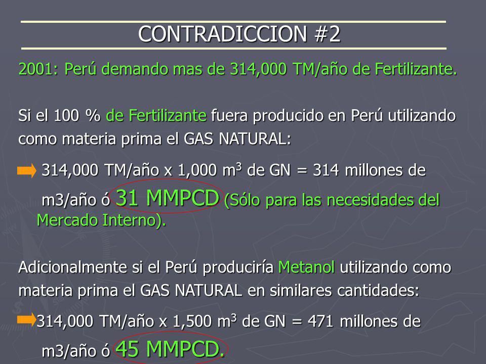CONTRADICCION #2 2001: Perú demando mas de 314,000 TM/año de Fertilizante. Si el 100 % de Fertilizante fuera producido en Perú utilizando.