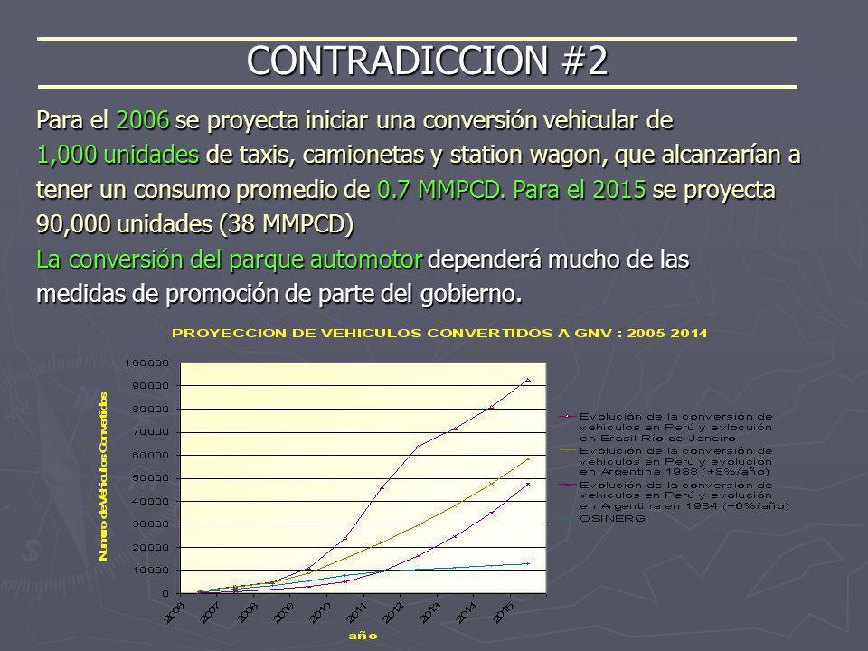 CONTRADICCION #2 Para el 2006 se proyecta iniciar una conversión vehicular de.