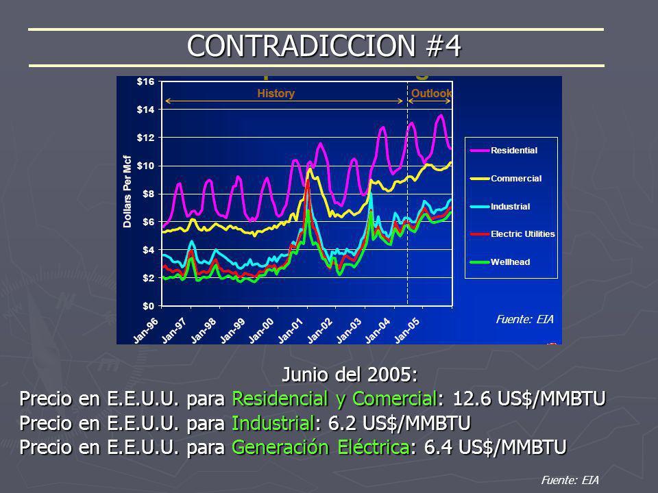 CONTRADICCION #4 Junio del 2005: