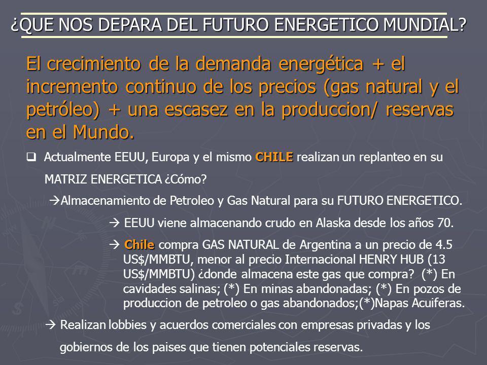 ¿QUE NOS DEPARA DEL FUTURO ENERGETICO MUNDIAL