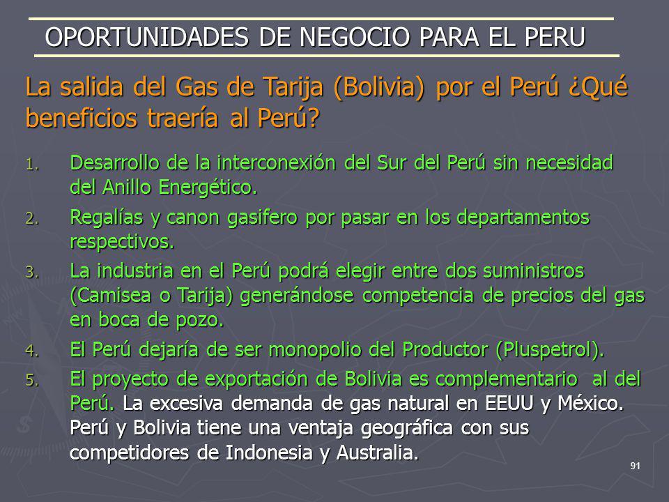 OPORTUNIDADES DE NEGOCIO PARA EL PERU