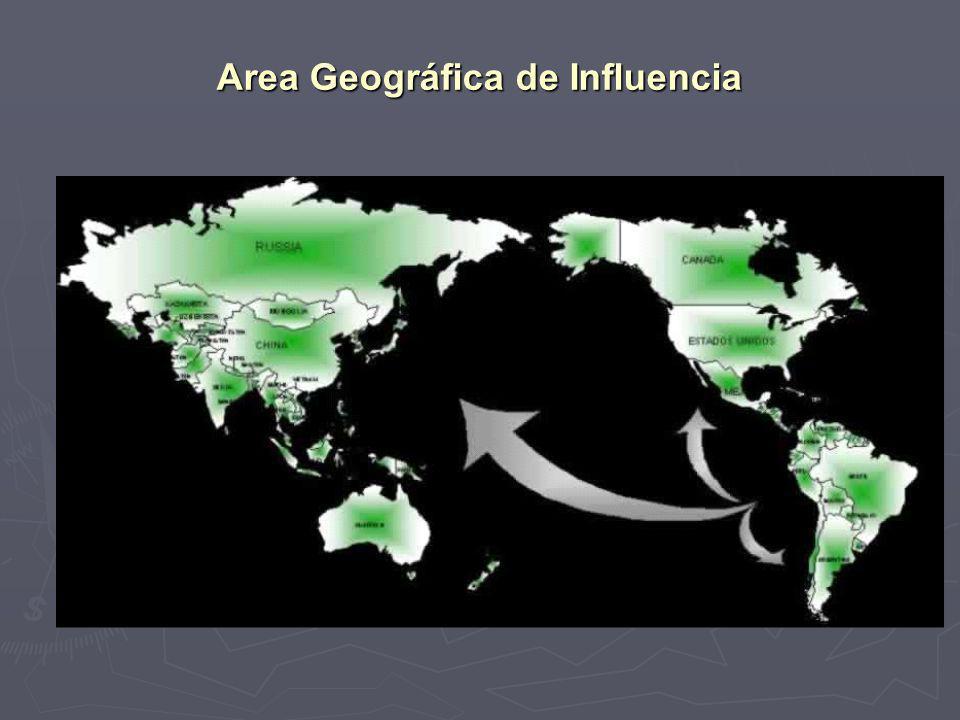 Area Geográfica de Influencia