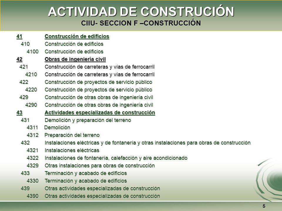 ACTIVIDAD DE CONSTRUCIÓN CIIU- SECCION F –CONSTRUCCIÓN