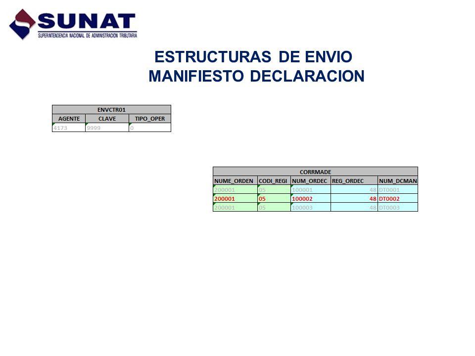 MANIFIESTO DECLARACION