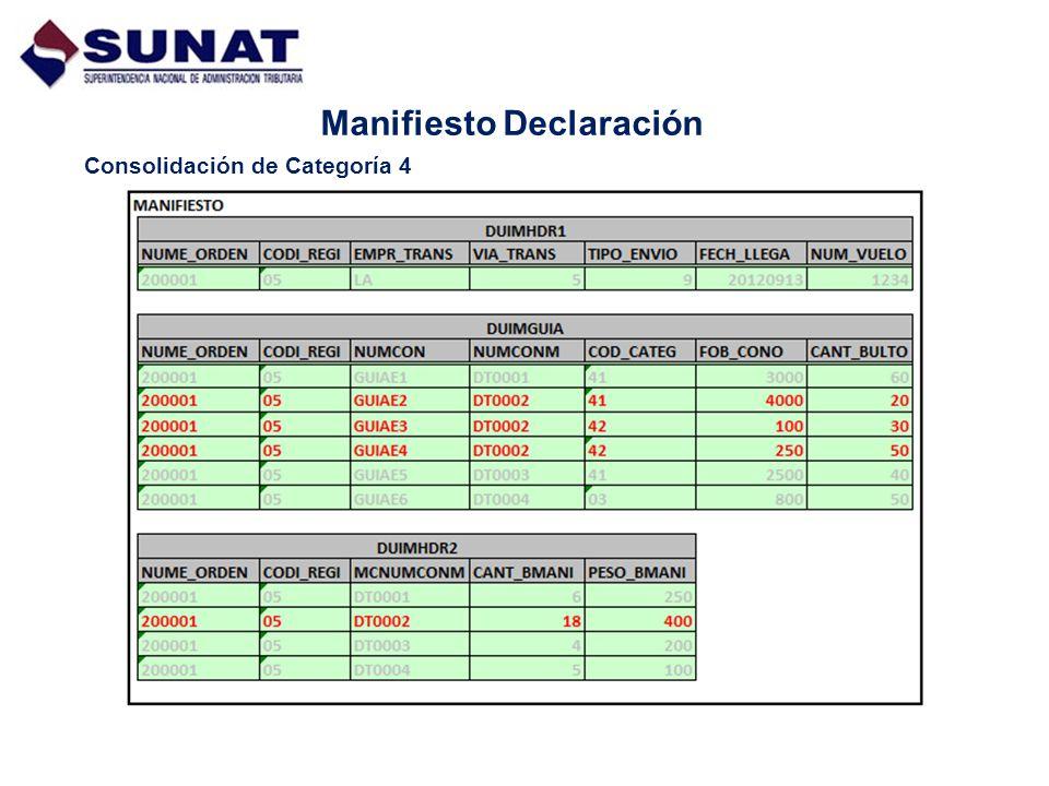 Manifiesto Declaración Consolidación de Categoría 4