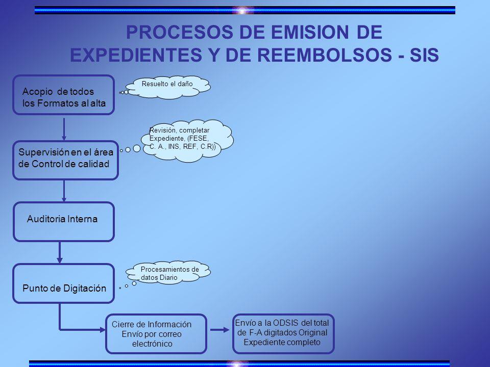 PROCESOS DE EMISION DE EXPEDIENTES Y DE REEMBOLSOS - SIS