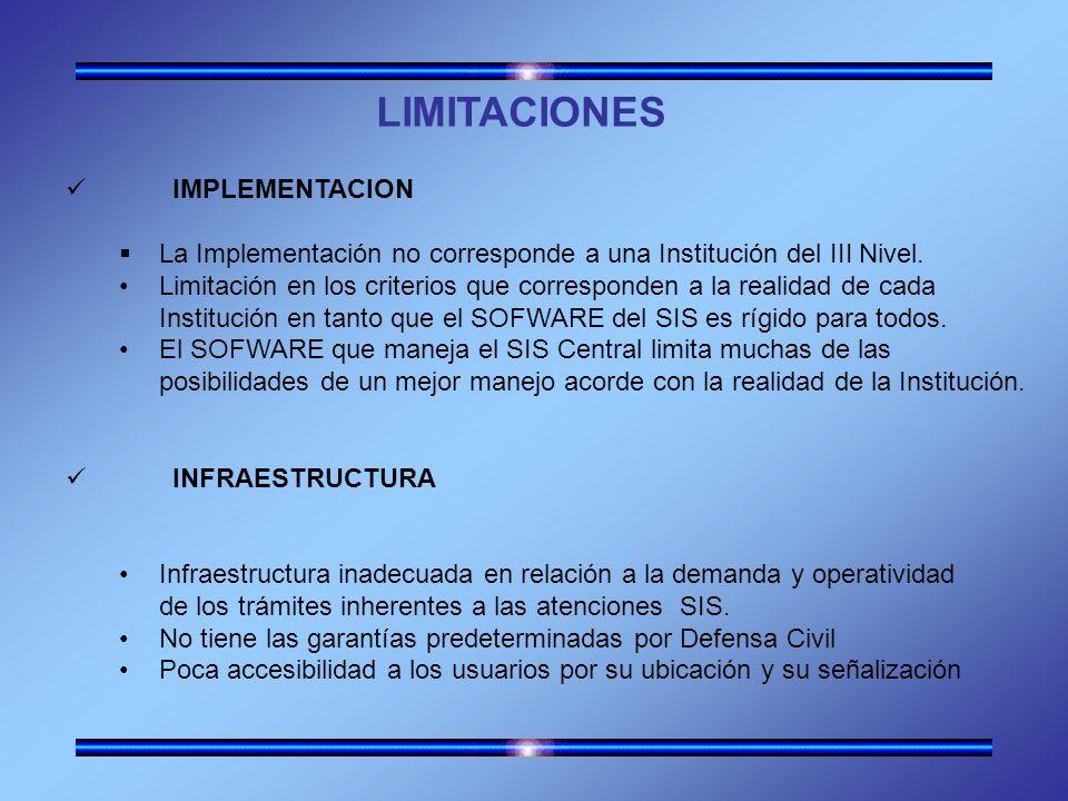 LIMITACIONES IMPLEMENTACION