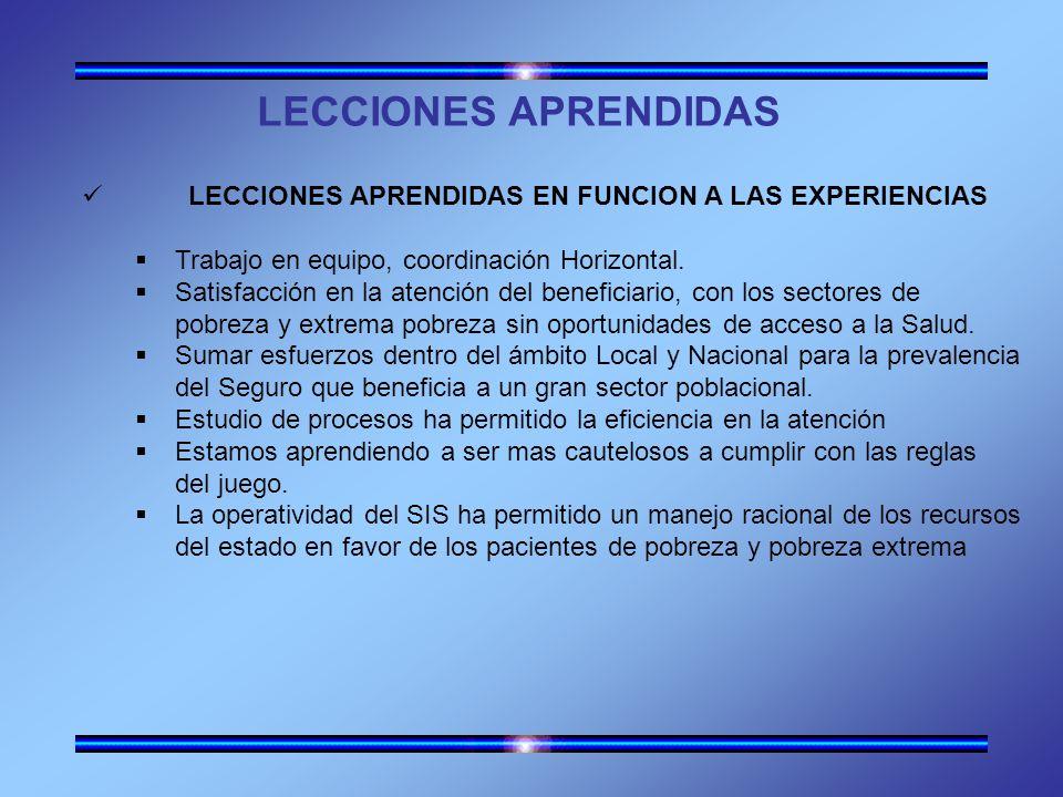 LECCIONES APRENDIDAS LECCIONES APRENDIDAS EN FUNCION A LAS EXPERIENCIAS. Trabajo en equipo, coordinación Horizontal.