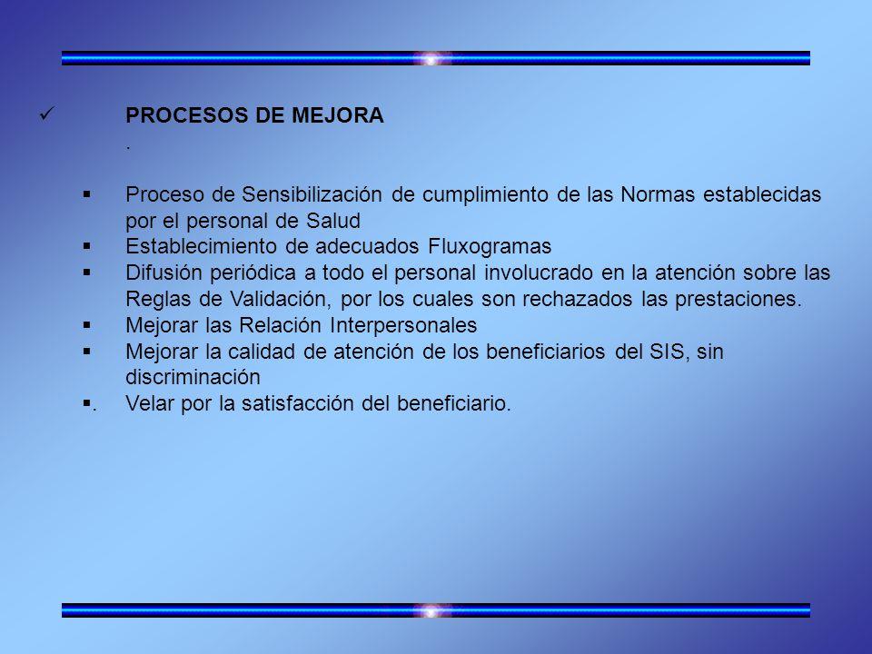 PROCESOS DE MEJORA . Proceso de Sensibilización de cumplimiento de las Normas establecidas. por el personal de Salud.