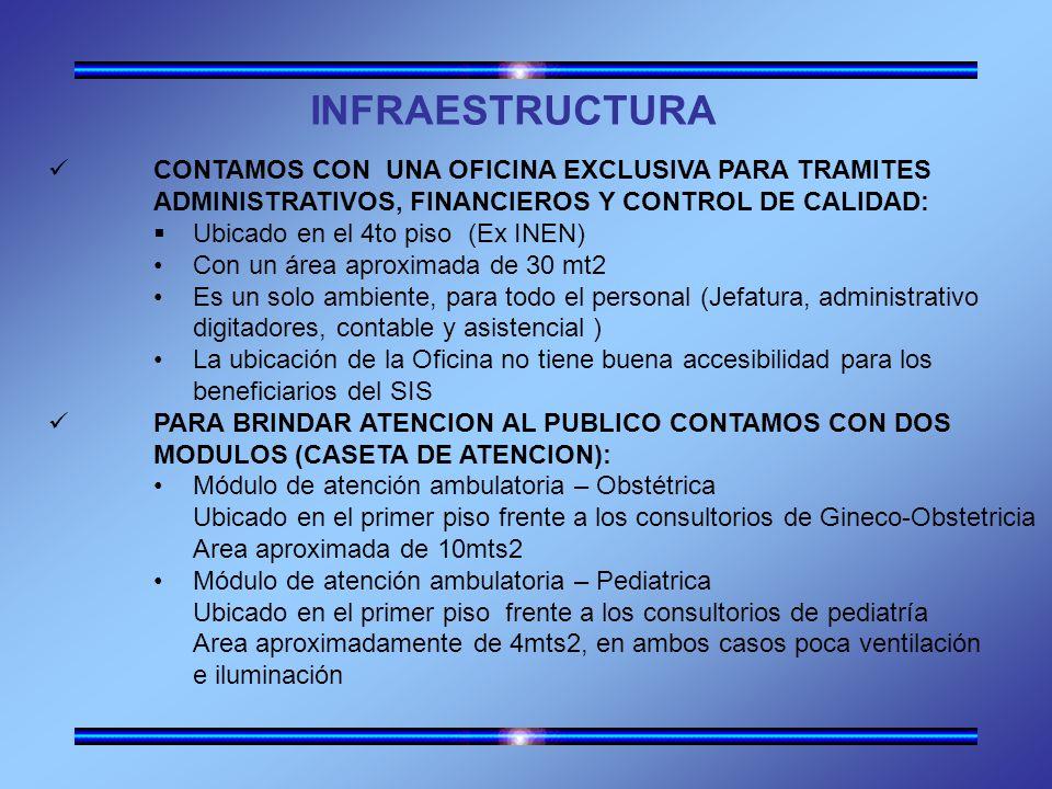 INFRAESTRUCTURA CONTAMOS CON UNA OFICINA EXCLUSIVA PARA TRAMITES