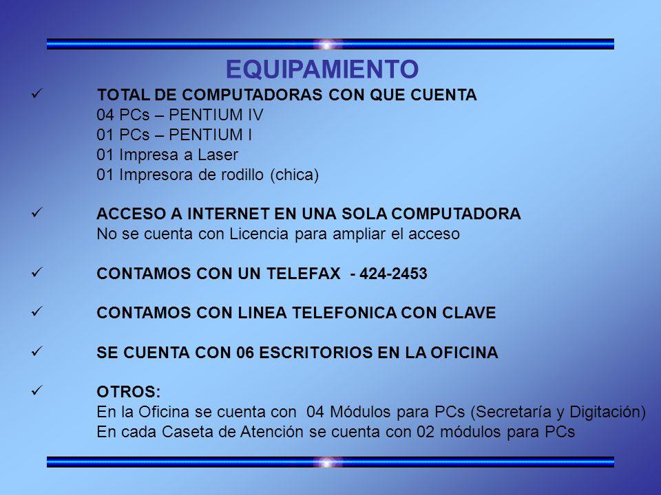 EQUIPAMIENTO TOTAL DE COMPUTADORAS CON QUE CUENTA 04 PCs – PENTIUM IV