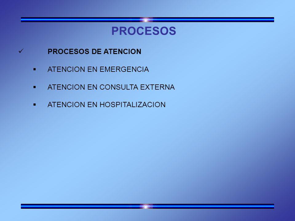 PROCESOS PROCESOS DE ATENCION ATENCION EN EMERGENCIA