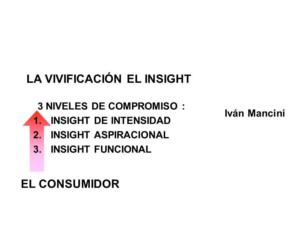 LA VIVIFICACIÓN EL INSIGHT