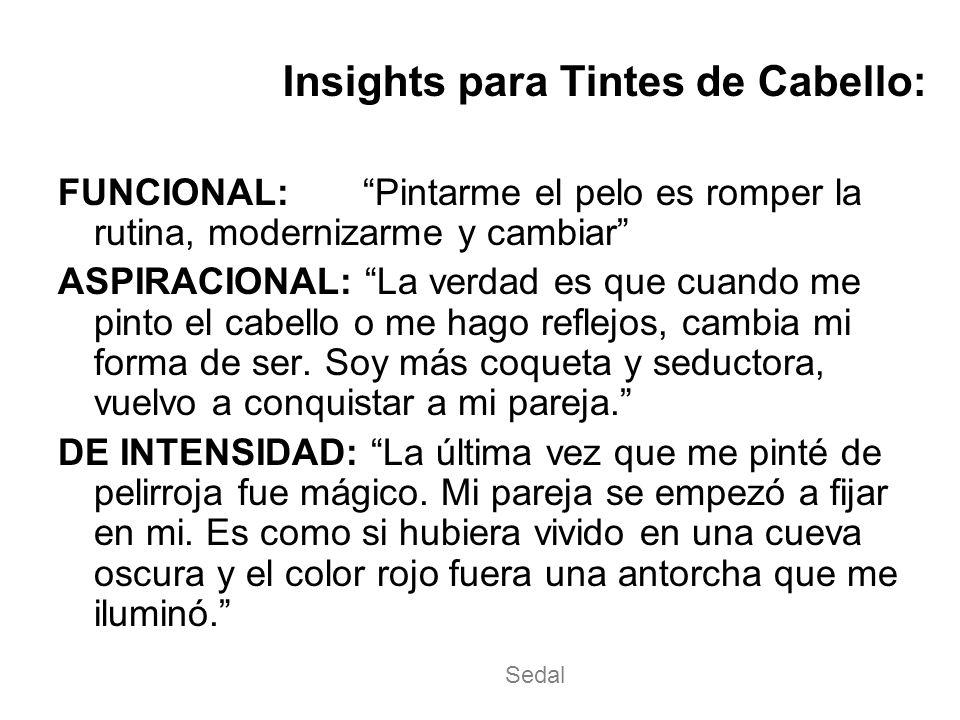 Insights para Tintes de Cabello: