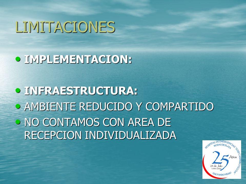 LIMITACIONES IMPLEMENTACION: INFRAESTRUCTURA: