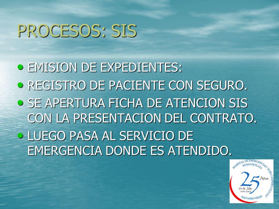 PROCESOS: SIS EMISION DE EXPEDIENTES: REGISTRO DE PACIENTE CON SEGURO.