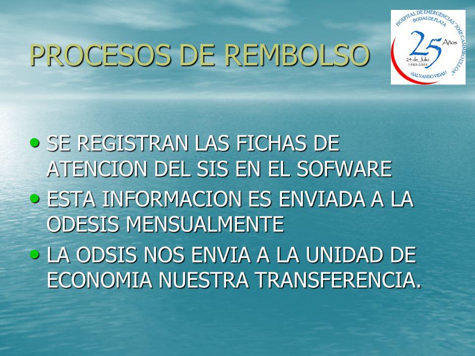 PROCESOS DE REMBOLSO SE REGISTRAN LAS FICHAS DE ATENCION DEL SIS EN EL SOFWARE. ESTA INFORMACION ES ENVIADA A LA ODESIS MENSUALMENTE.
