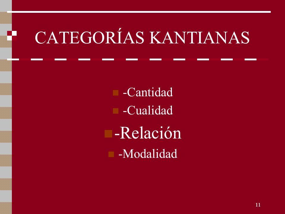 CATEGORÍAS KANTIANAS -Cantidad -Cualidad -Relación -Modalidad