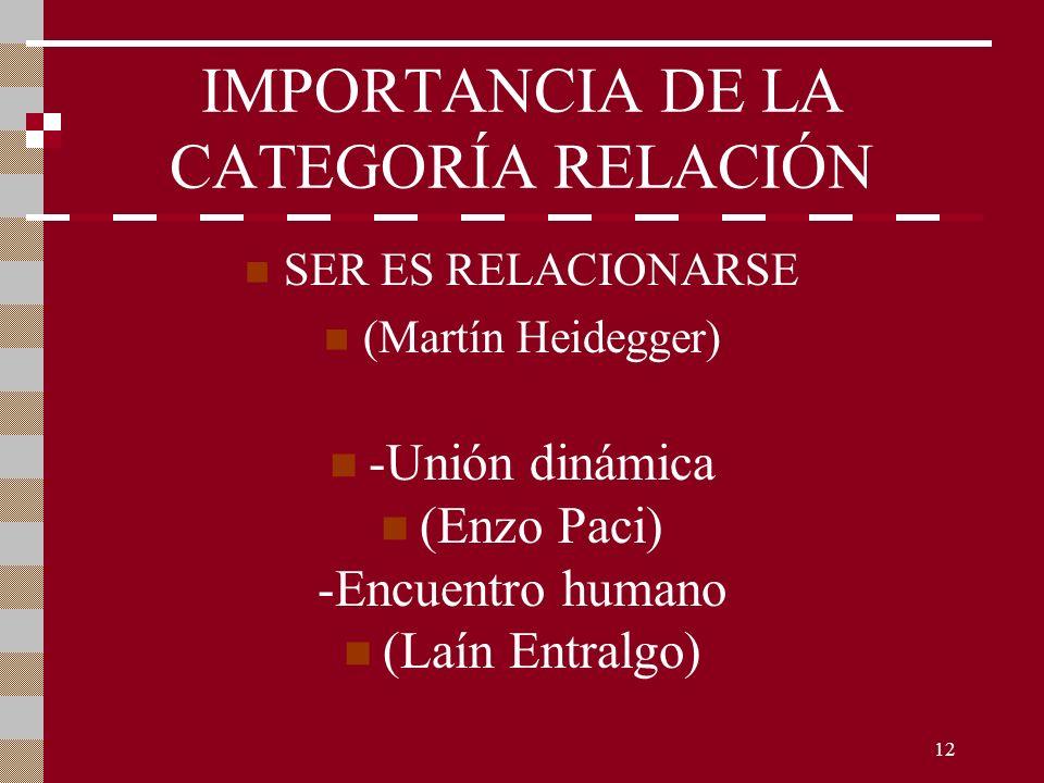 IMPORTANCIA DE LA CATEGORÍA RELACIÓN