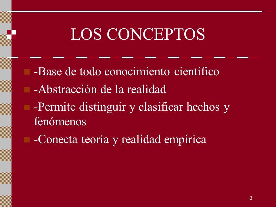 LOS CONCEPTOS -Base de todo conocimiento científico