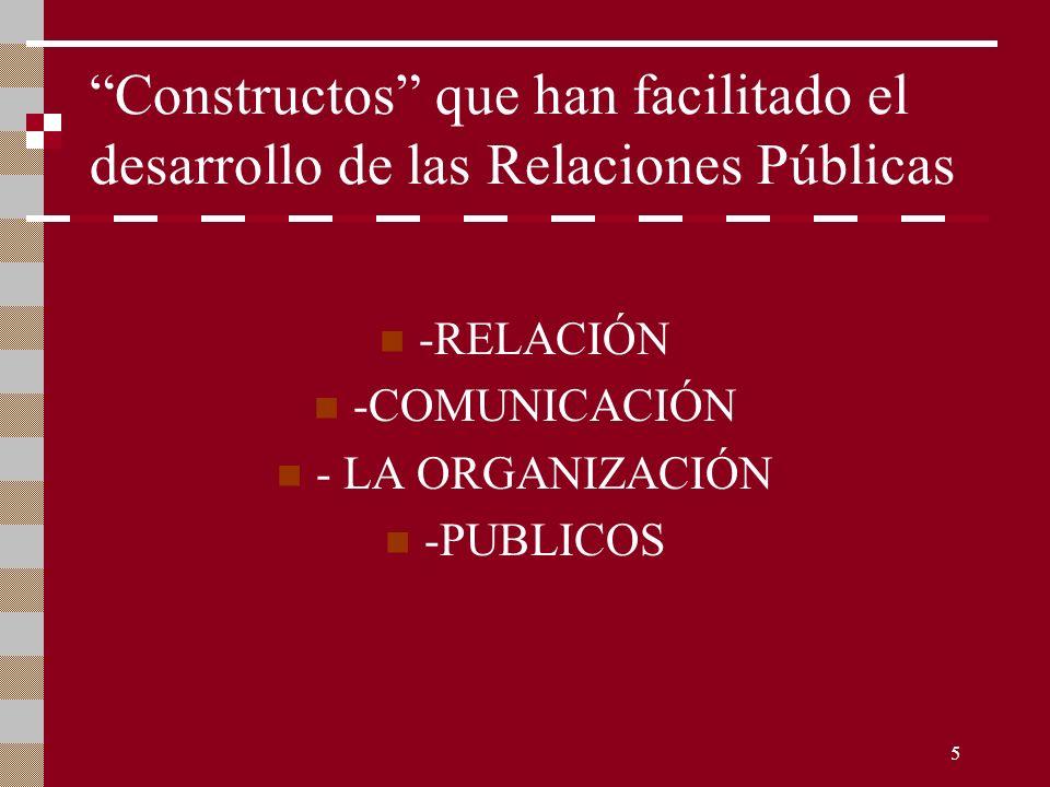 Constructos que han facilitado el desarrollo de las Relaciones Públicas