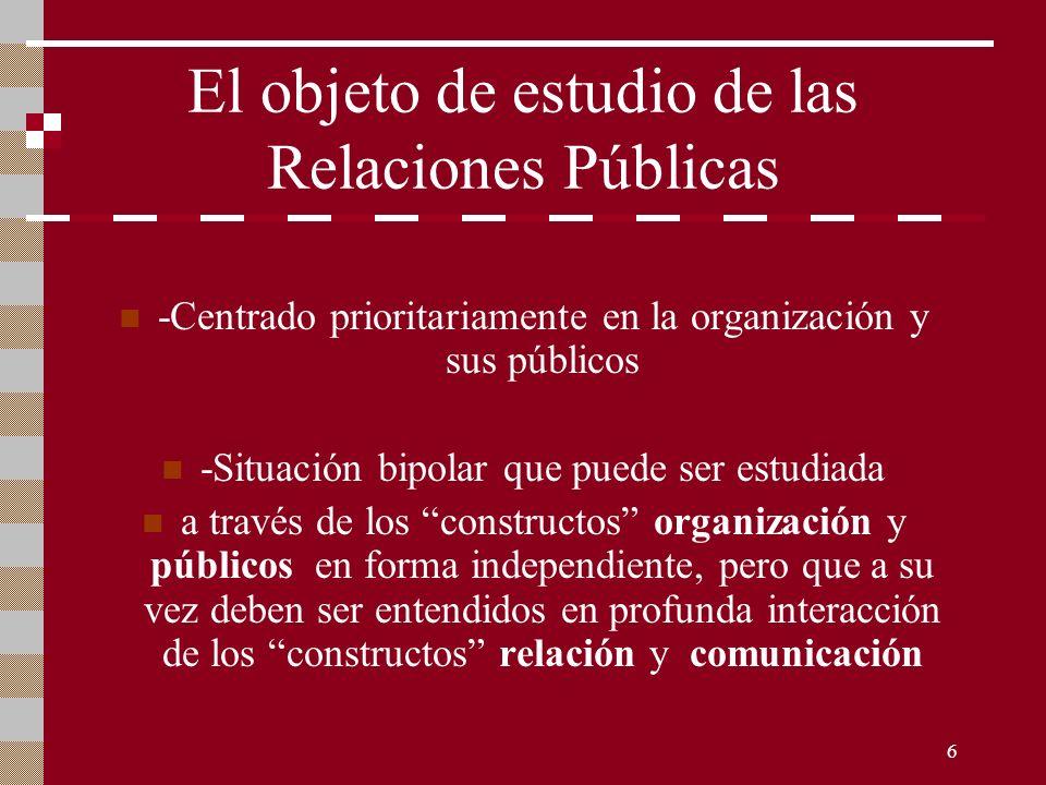 El objeto de estudio de las Relaciones Públicas