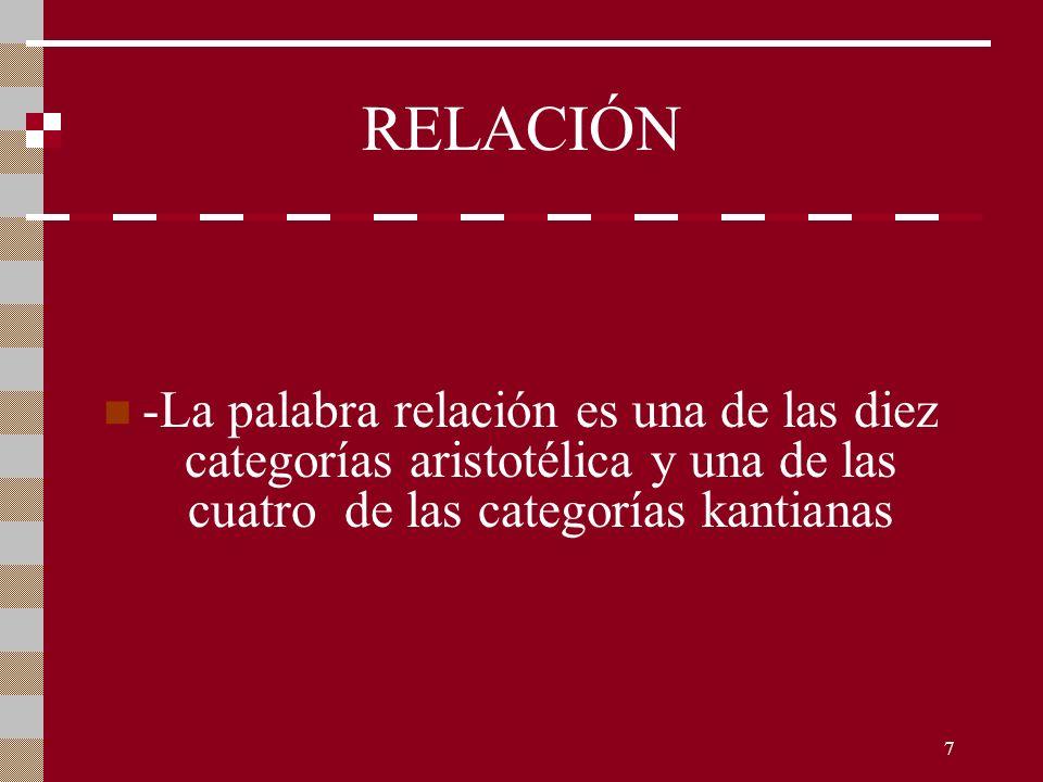 RELACIÓN -La palabra relación es una de las diez categorías aristotélica y una de las cuatro de las categorías kantianas.