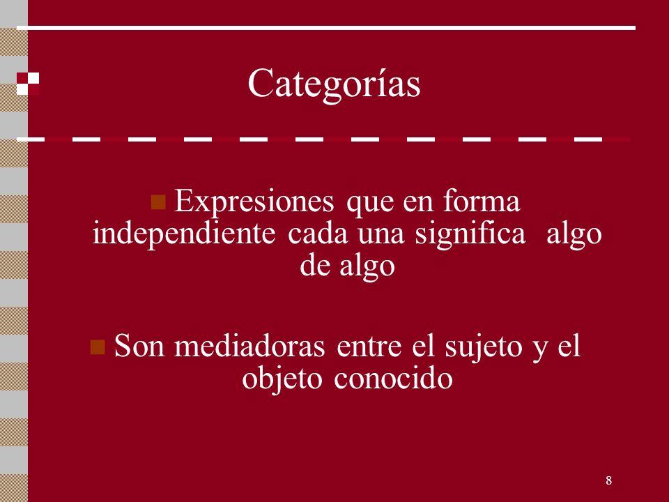 Categorías Expresiones que en forma independiente cada una significa algo de algo.