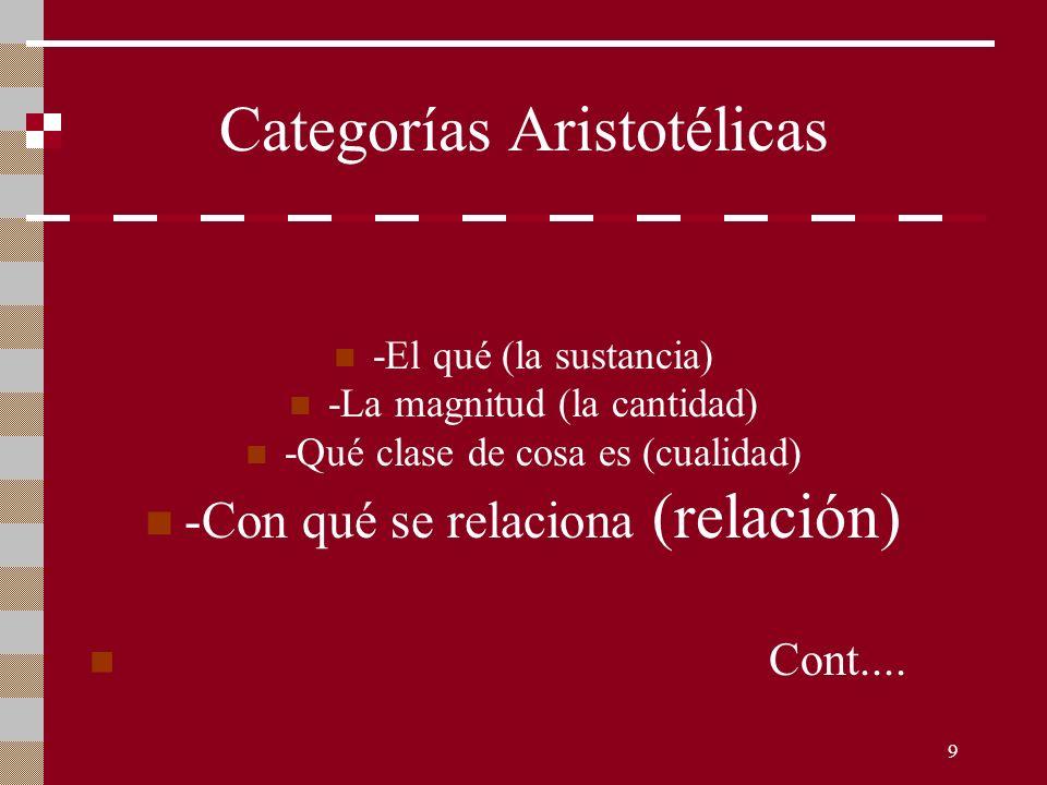 Categorías Aristotélicas