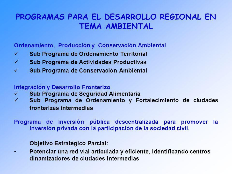 PROGRAMAS PARA EL DESARROLLO REGIONAL EN TEMA AMBIENTAL