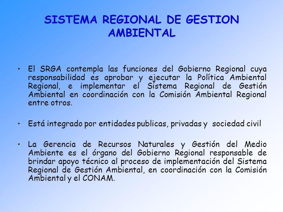SISTEMA REGIONAL DE GESTION AMBIENTAL