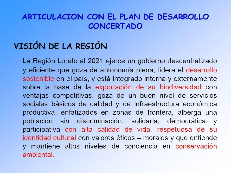 ARTICULACION CON EL PLAN DE DESARROLLO CONCERTADO