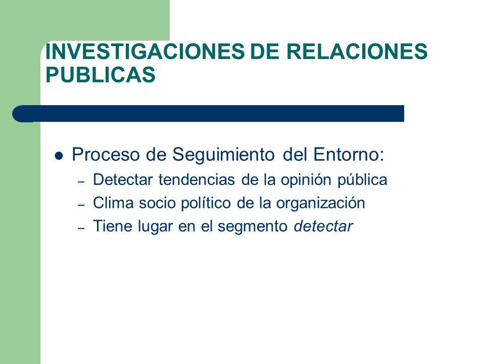 INVESTIGACIONES DE RELACIONES PUBLICAS
