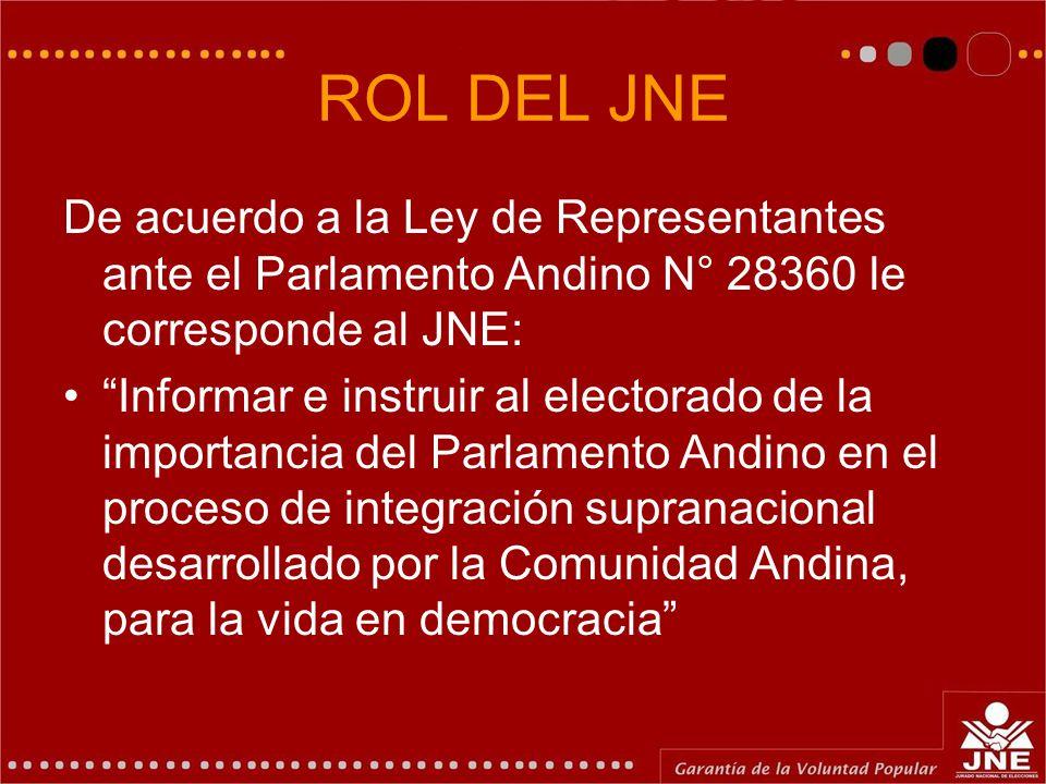 ROL DEL JNE De acuerdo a la Ley de Representantes ante el Parlamento Andino N° 28360 le corresponde al JNE: