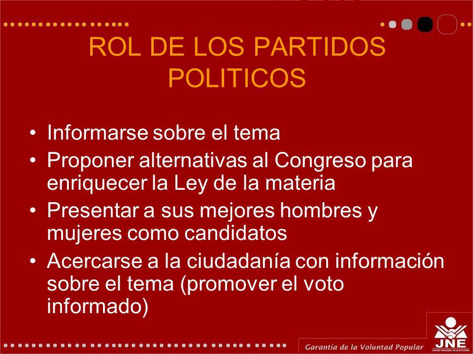 ROL DE LOS PARTIDOS POLITICOS