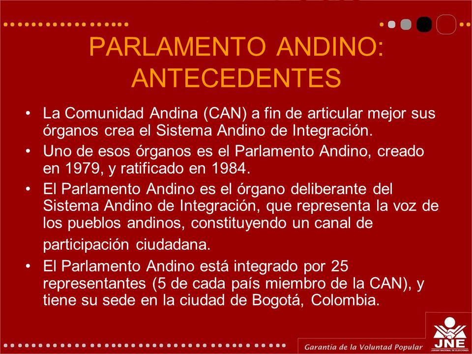 PARLAMENTO ANDINO: ANTECEDENTES