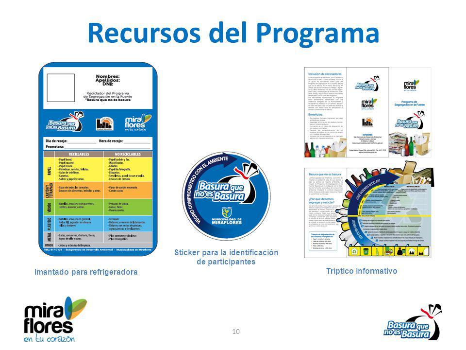 Recursos del Programa Sticker para la identificación de participantes