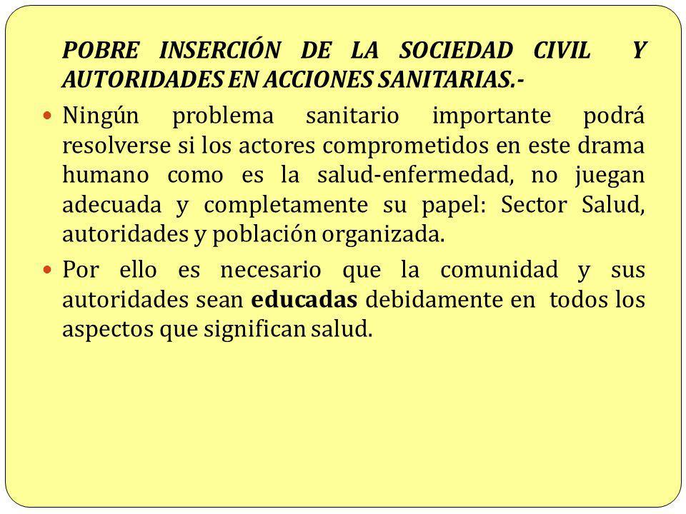 POBRE INSERCIÓN DE LA SOCIEDAD CIVIL Y AUTORIDADES EN ACCIONES SANITARIAS.-