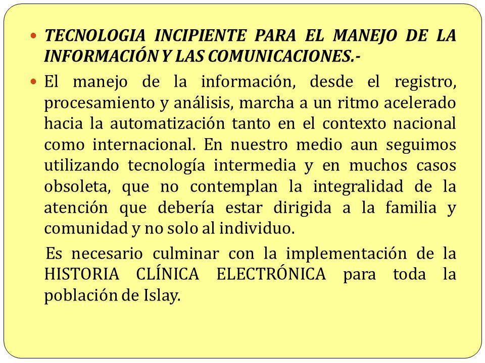 TECNOLOGIA INCIPIENTE PARA EL MANEJO DE LA INFORMACIÓN Y LAS COMUNICACIONES.-