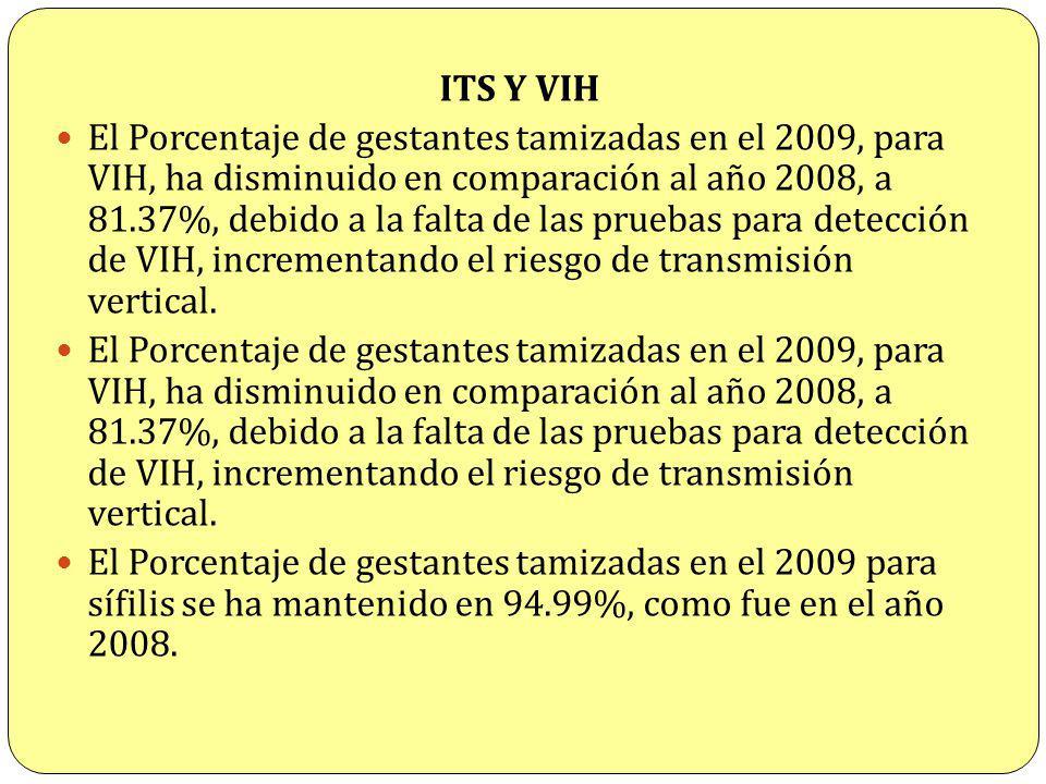 ITS Y VIH