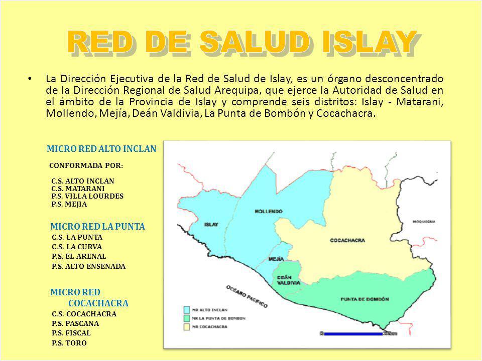 RED DE SALUD ISLAY
