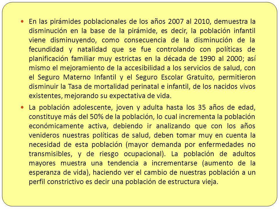 En las pirámides poblacionales de los años 2007 al 2010, demuestra la disminución en la base de la pirámide, es decir, la población infantil viene disminuyendo, como consecuencia de la disminución de la fecundidad y natalidad que se fue controlando con políticas de planificación familiar muy estrictas en la década de 1990 al 2000; así mismo el mejoramiento de la accesibilidad a los servicios de salud, con el Seguro Materno Infantil y el Seguro Escolar Gratuito, permitieron disminuir la Tasa de mortalidad perinatal e infantil, de los nacidos vivos existentes, mejorando su expectativa de vida.