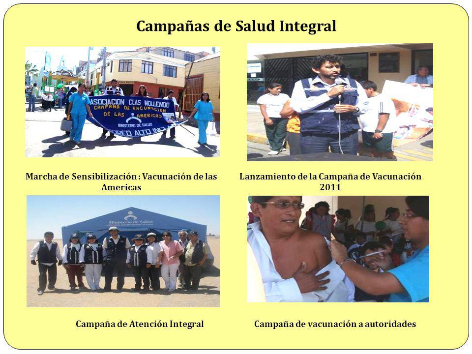Campañas de Salud Integral