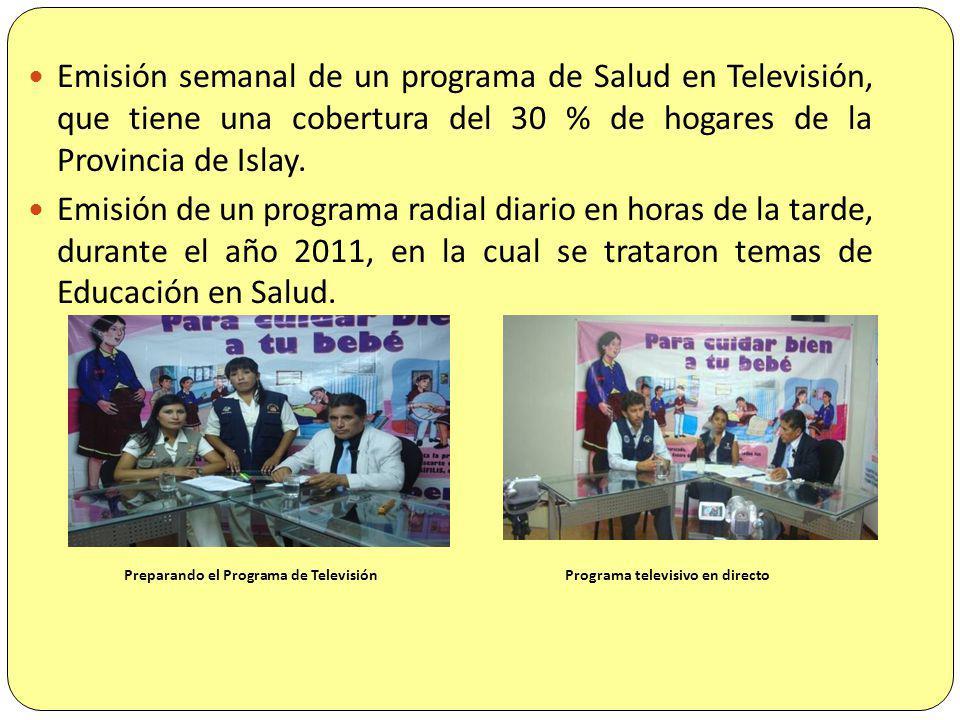 Preparando el Programa de Televisión Programa televisivo en directo