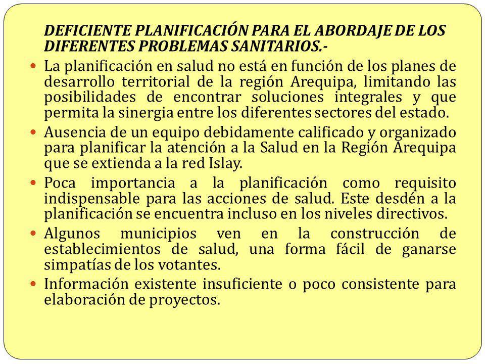 DEFICIENTE PLANIFICACIÓN PARA EL ABORDAJE DE LOS DIFERENTES PROBLEMAS SANITARIOS.-