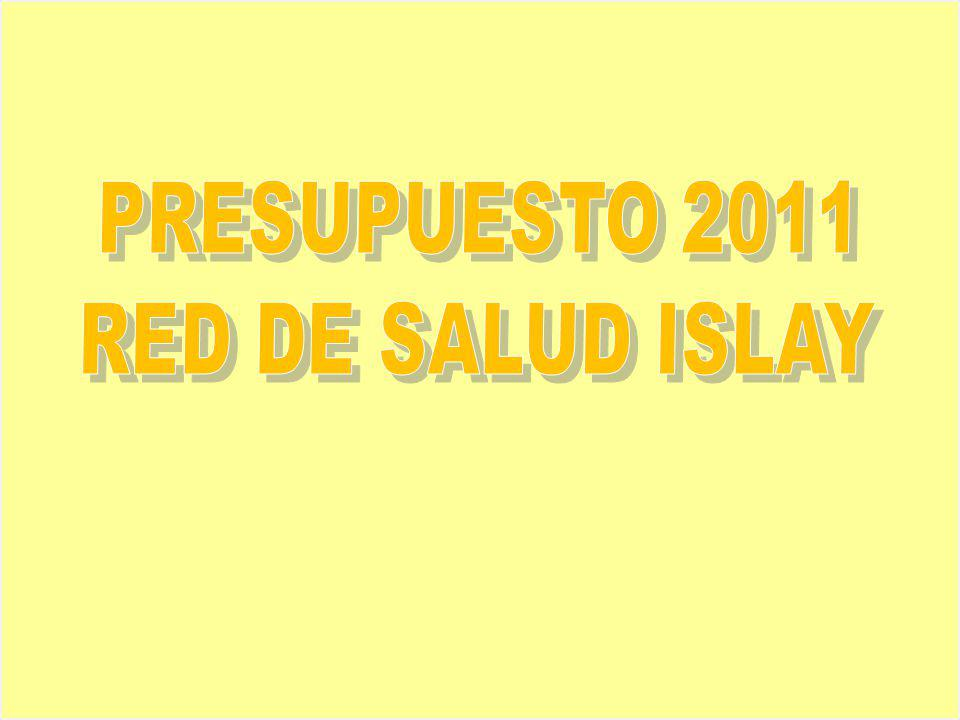 PRESUPUESTO 2011 RED DE SALUD ISLAY